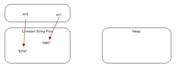 Comparison String Class StringBuffer Class StringBuilder ...
