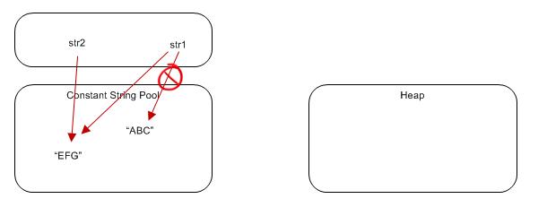 string_ref_2
