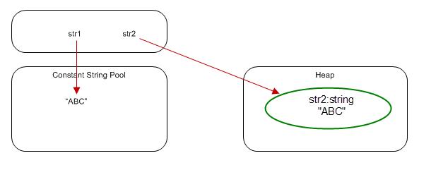 string_ref_3
