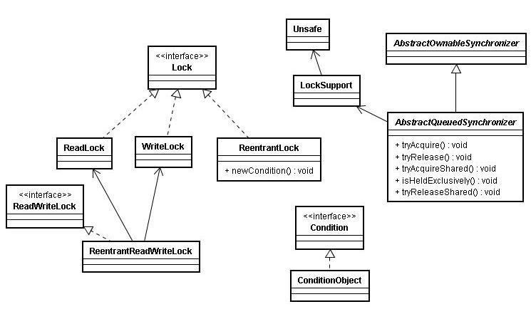 lock_interface